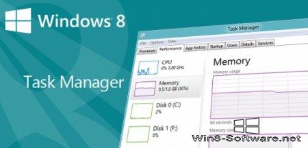 Обновленный диспетчер задач в системе Windows 8